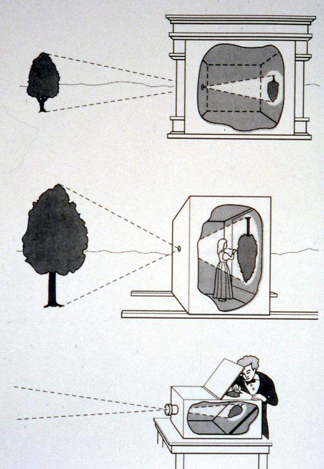 camera obscura 02