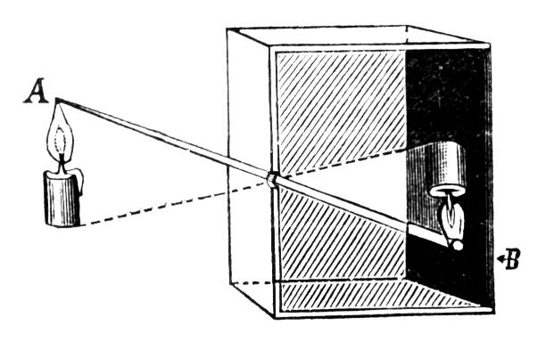 camera obscura 25