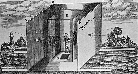 Diagram of Kircher's Camera Obscura